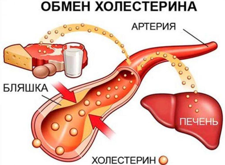 Лечение тромбоцитов в домашних условиях