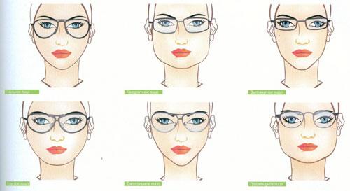 Как правильно подобрать очки 3fecf950a7974